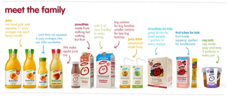 Innocent drinks product line-up