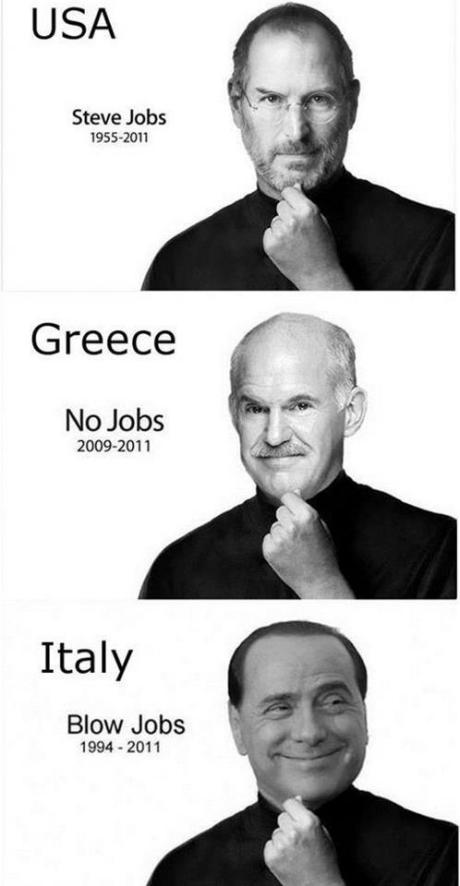 The world economies